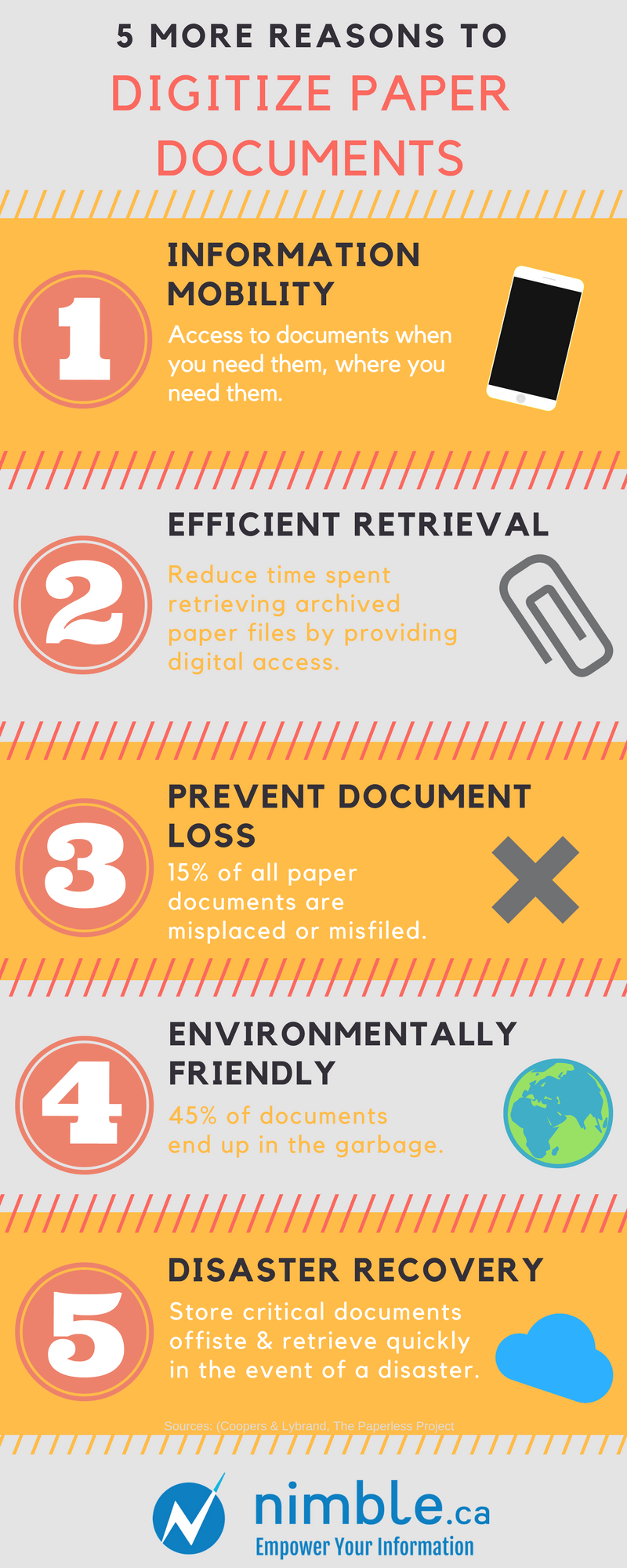 5 more reasons to digitize your paper documents nimble With digitize paper documents
